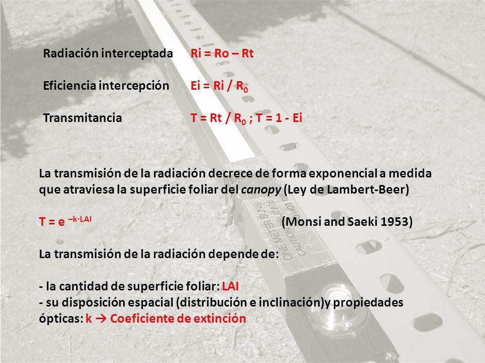 Radiación interceptada Eficiencia intercepción Transmitancia Ri = Ro – Rt Ei = Ri / R 0 T = Rt / R 0 ; T = 1 - Ei La transmisión de la radiación decre