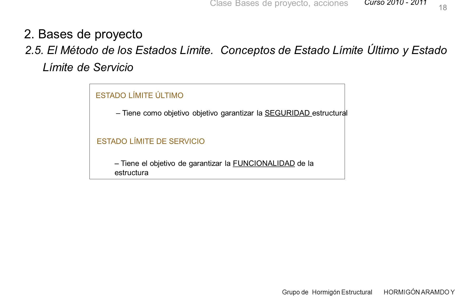Curso 2010 - 2011 Grupo de Hormigón Estructural HORMIGÓN ARAMDO Y PRETENSADO II Clase Bases de proyecto, acciones 18 2.5.