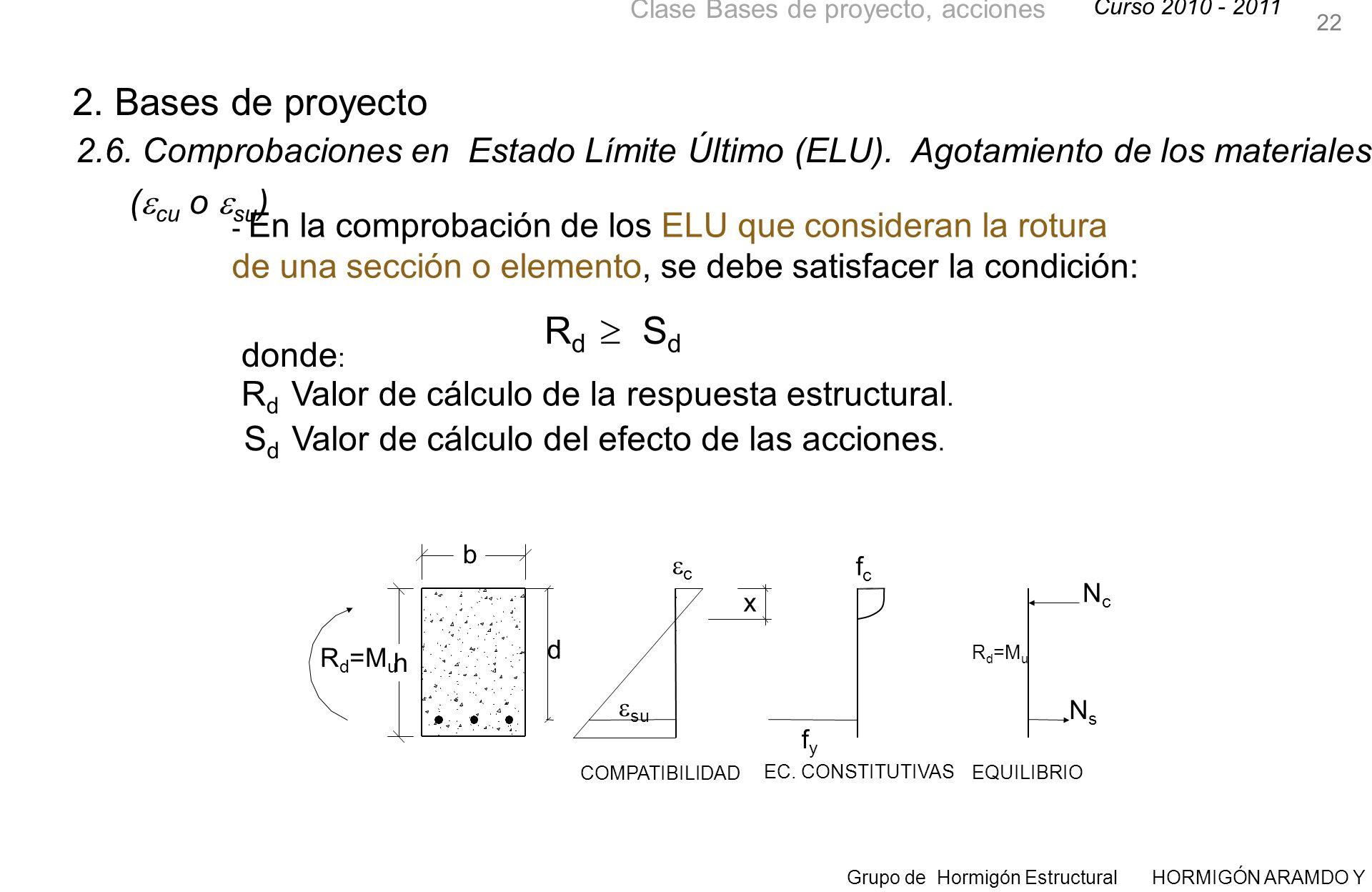 Curso 2010 - 2011 Grupo de Hormigón Estructural HORMIGÓN ARAMDO Y PRETENSADO II Clase Bases de proyecto, acciones 22 2.6.