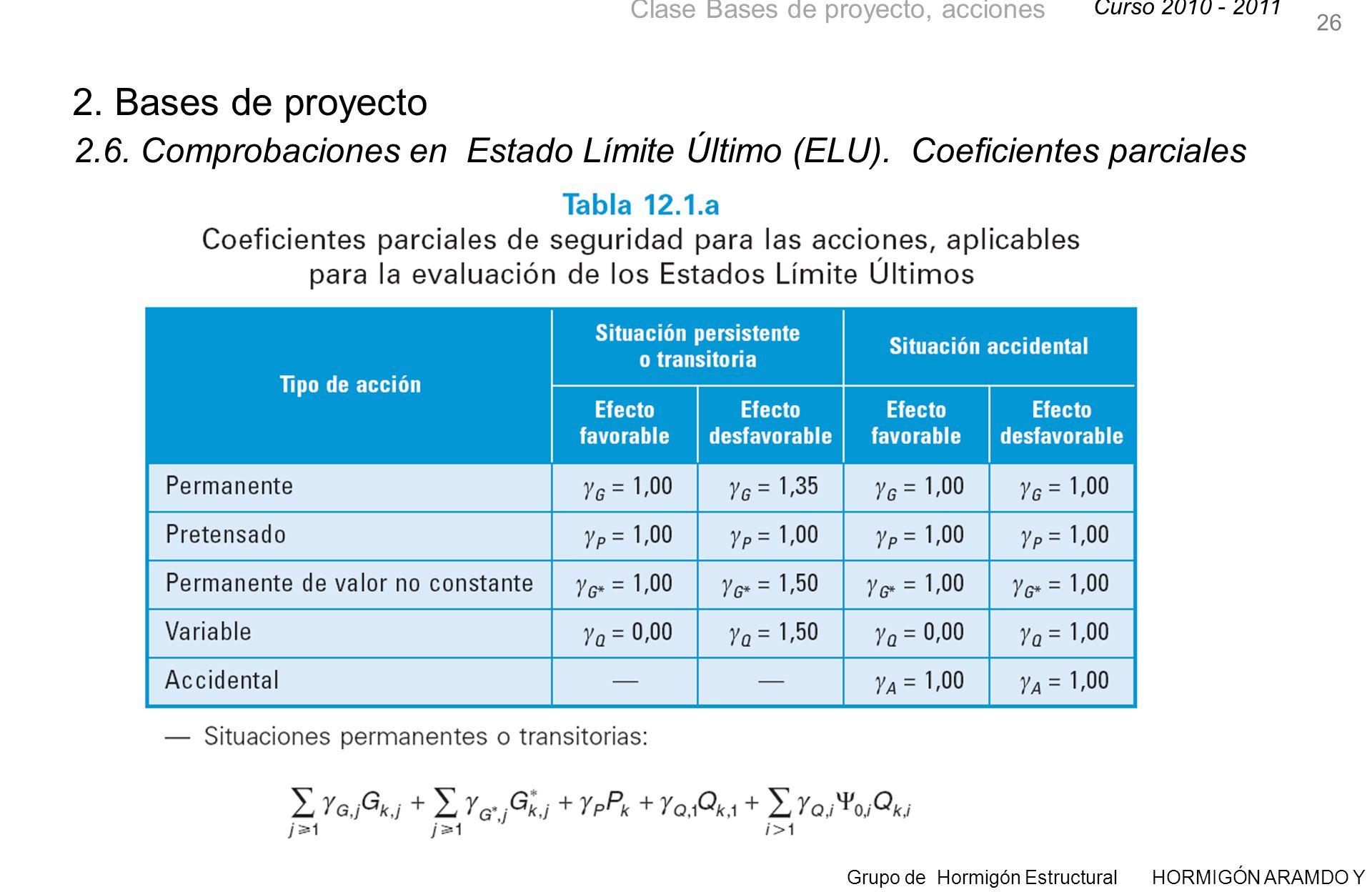 Curso 2010 - 2011 Grupo de Hormigón Estructural HORMIGÓN ARAMDO Y PRETENSADO II Clase Bases de proyecto, acciones 26 2.6.