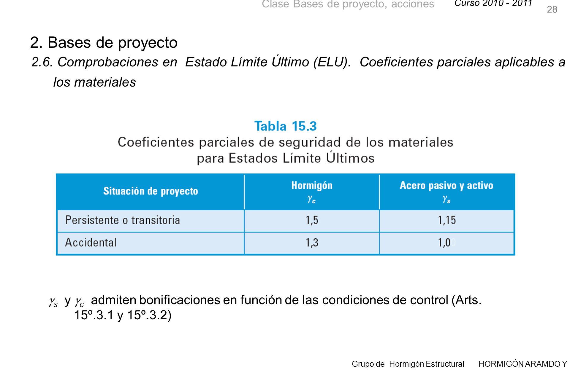 Curso 2010 - 2011 Grupo de Hormigón Estructural HORMIGÓN ARAMDO Y PRETENSADO II Clase Bases de proyecto, acciones 28 2.6.