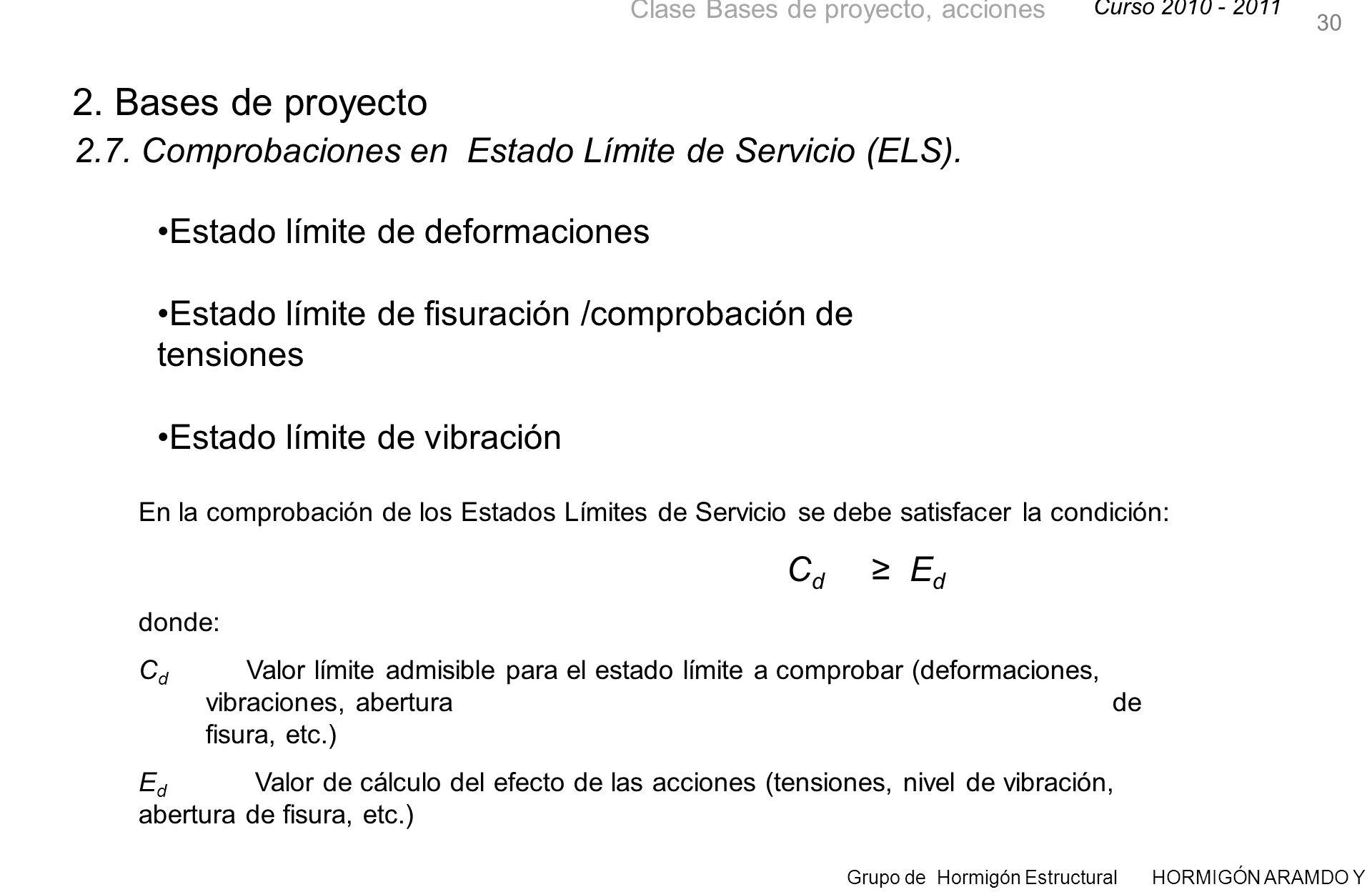 Curso 2010 - 2011 Grupo de Hormigón Estructural HORMIGÓN ARAMDO Y PRETENSADO II Clase Bases de proyecto, acciones 30 2.7.