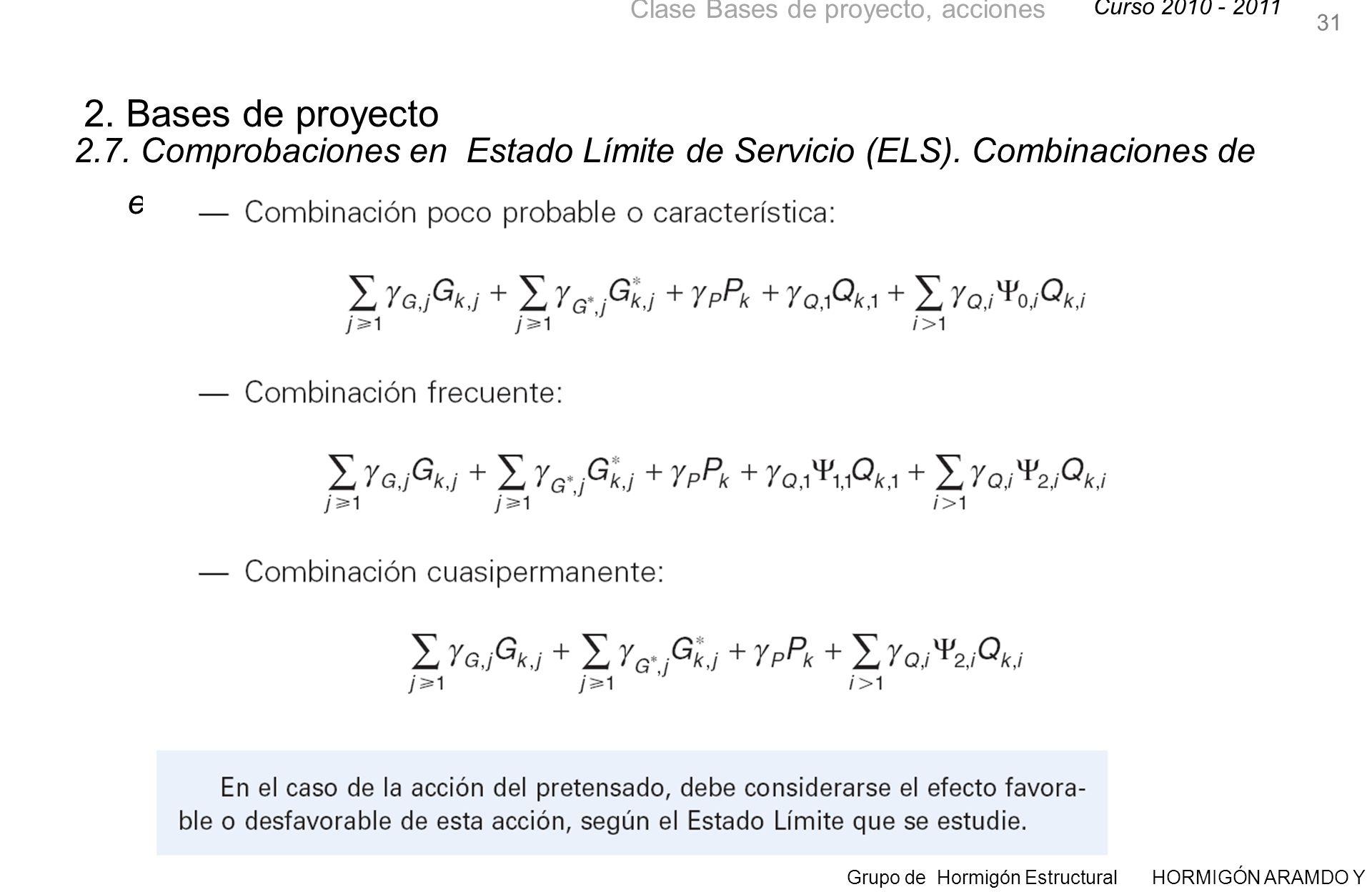 Curso 2010 - 2011 Grupo de Hormigón Estructural HORMIGÓN ARAMDO Y PRETENSADO II Clase Bases de proyecto, acciones 31 2.7.