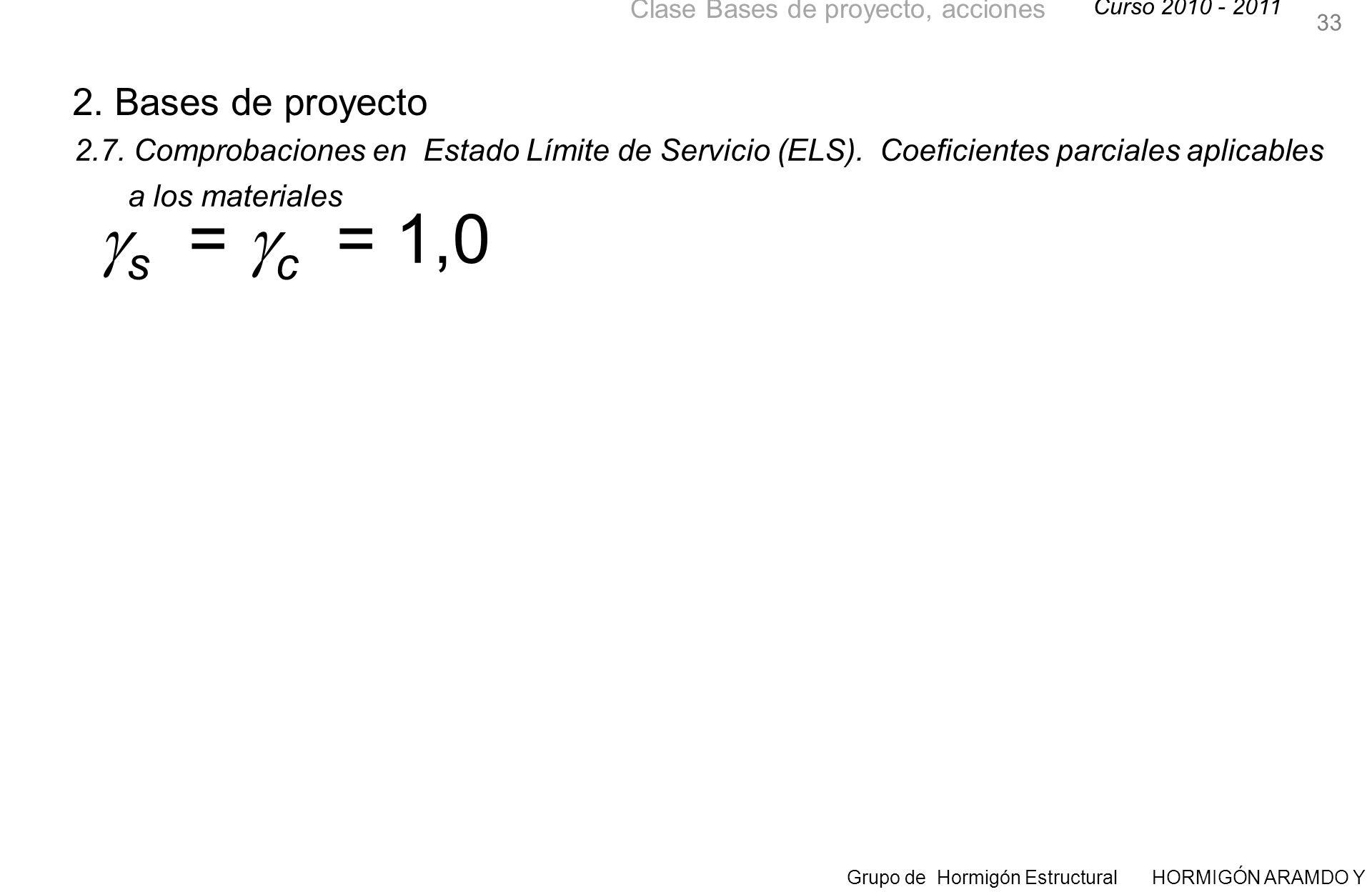 Curso 2010 - 2011 Grupo de Hormigón Estructural HORMIGÓN ARAMDO Y PRETENSADO II Clase Bases de proyecto, acciones 33 2.7.