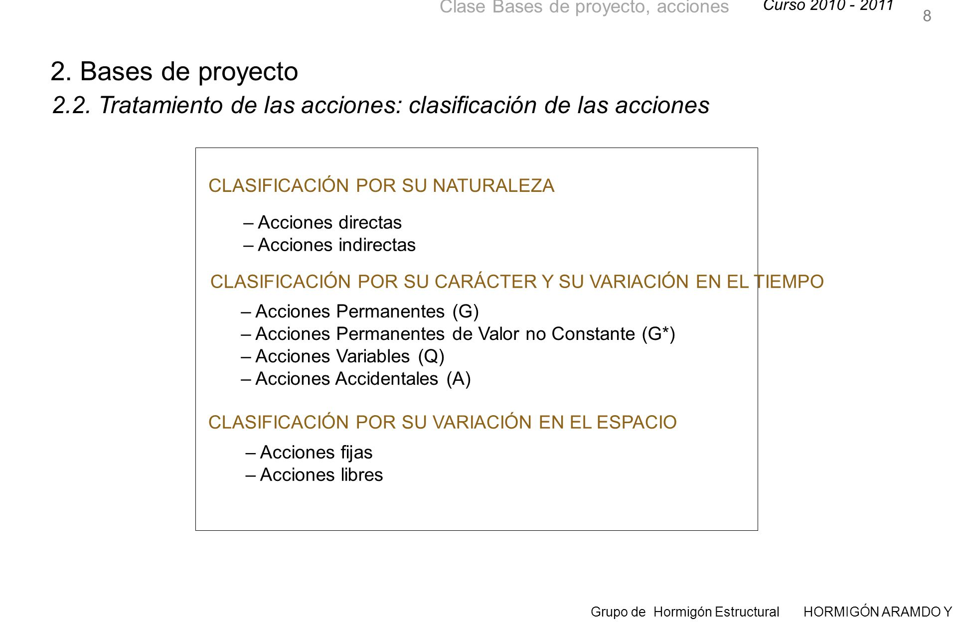 Curso 2010 - 2011 Grupo de Hormigón Estructural HORMIGÓN ARAMDO Y PRETENSADO II Clase Bases de proyecto, acciones 19 2.5.