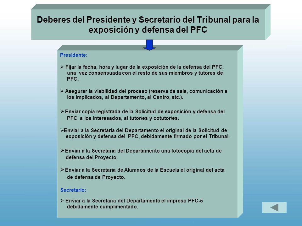 Deberes del Presidente y Secretario del Tribunal para la exposición y defensa del PFC Presidente: Fijar la fecha, hora y lugar de la exposición de la