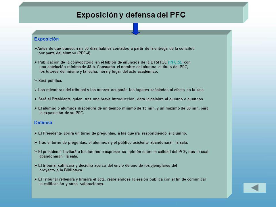 Exposición y defensa del PFC Exposición Antes de que transcurran 30 días hábiles contados a partir de la entrega de la solicitud por parte del alumno