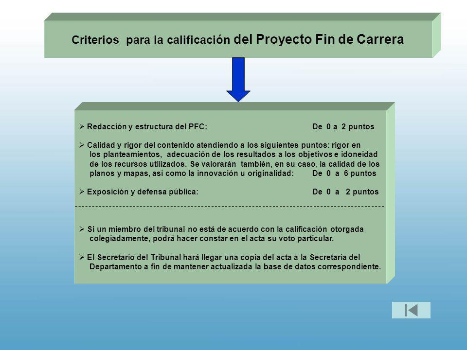 Criterios para la calificación del Proyecto Fin de Carrera Redacción y estructura del PFC:De 0 a 2 puntos Calidad y rigor del contenido atendiendo a l