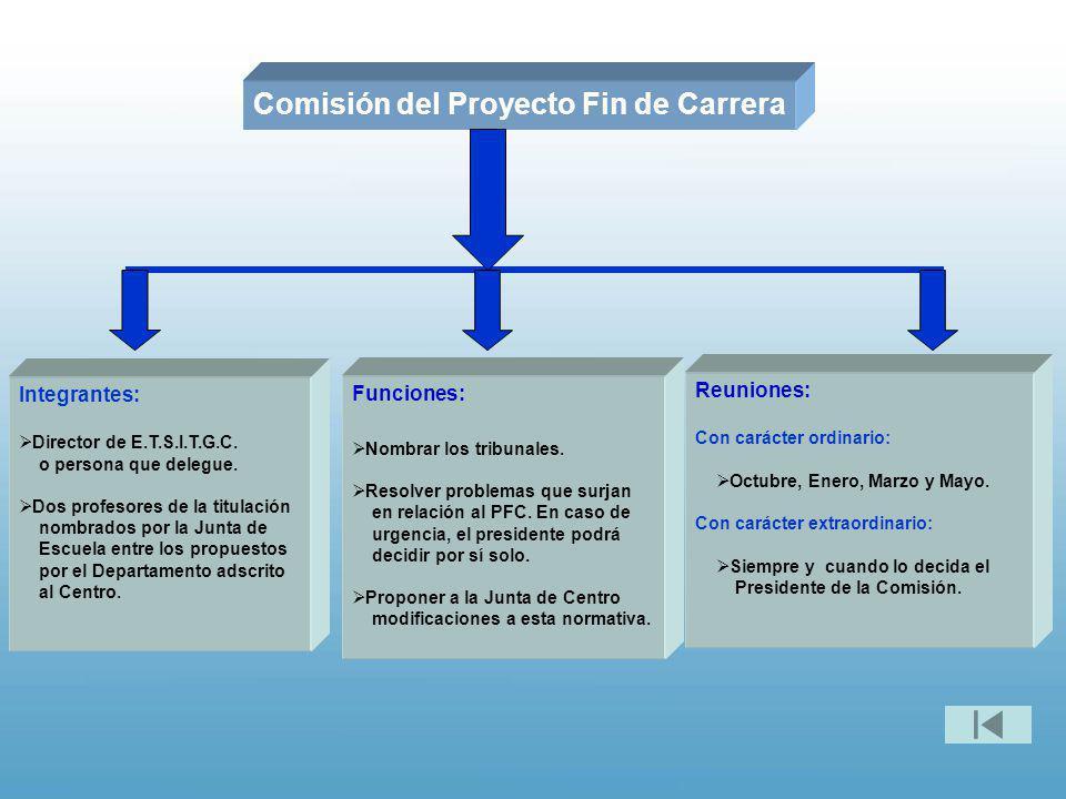Comisión del Proyecto Fin de Carrera Integrantes: Director de E.T.S.I.T.G.C. o persona que delegue. Dos profesores de la titulación nombrados por la J