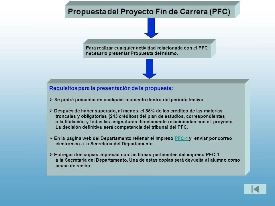 Propuesta del Proyecto Fin de Carrera (PFC) Para realizar cualquier actividad relacionada con el PFC necesario presentar Propuesta del mismo. Requisit