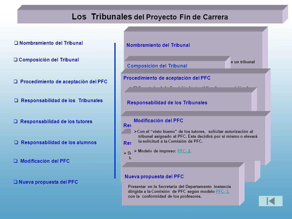 Exposición y defensa del Proyecto Fin de Carrera (PFC) Requisitos indispensables Que haya existido propuesta del PFC, con la conformidad del tribunal encargado de su evaluación.