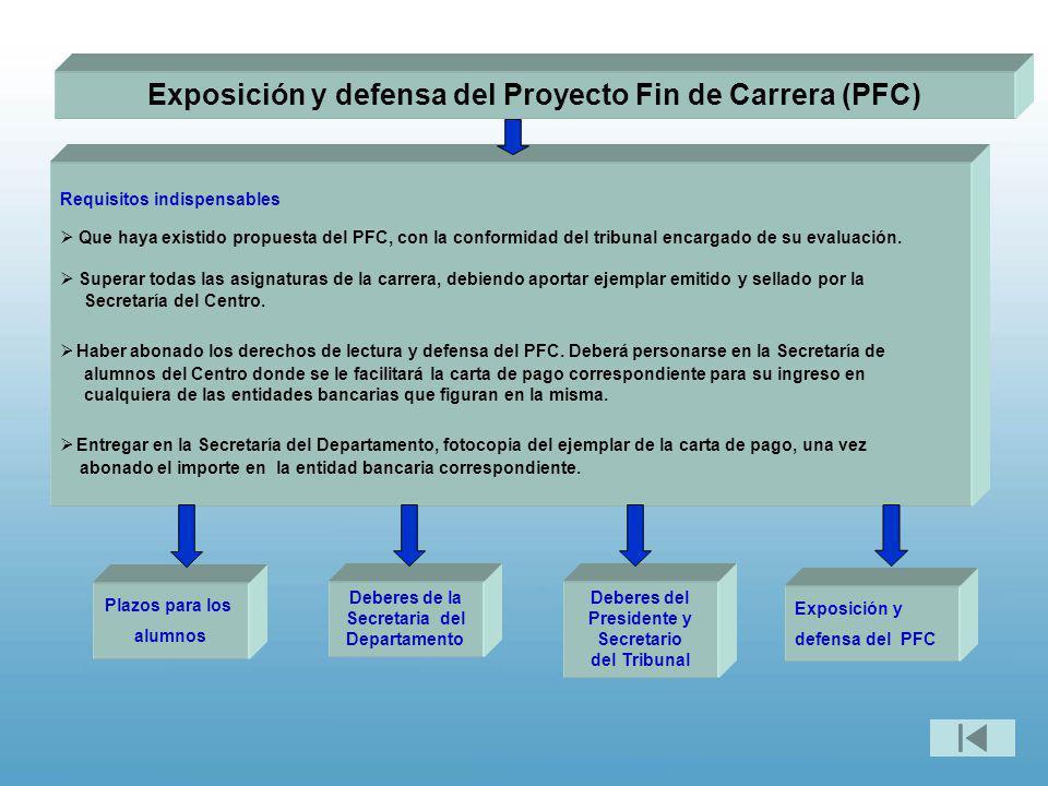 Exposición y defensa del Proyecto Fin de Carrera (PFC) Requisitos indispensables Que haya existido propuesta del PFC, con la conformidad del tribunal