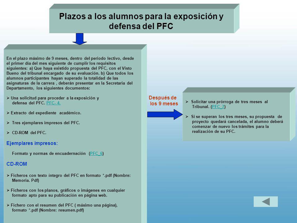 Plazos a los alumnos para la exposición y defensa del PFC En el plazo máximo de 9 meses, dentro del periodo lectivo, desde el primer día del mes sigui