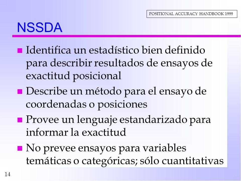14 NSSDA n Identifica un estadístico bien definido para describir resultados de ensayos de exactitud posicional n Describe un método para el ensayo de