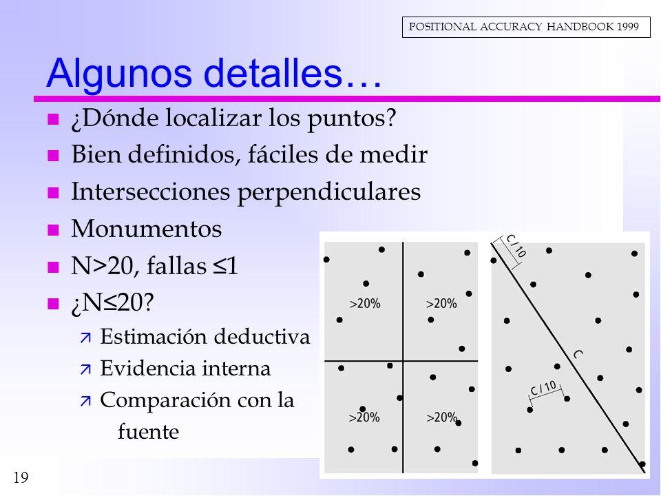 19 Algunos detalles… n ¿Dónde localizar los puntos? n Bien definidos, fáciles de medir n Intersecciones perpendiculares n Monumentos n N>20, fallas 1