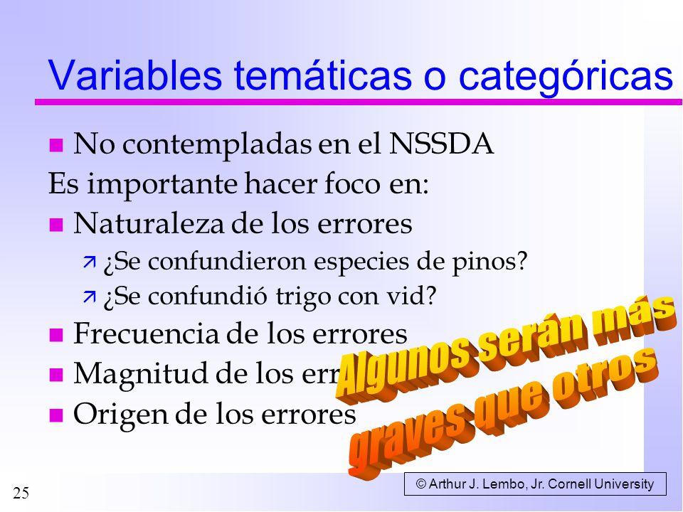 25 Variables temáticas o categóricas n No contempladas en el NSSDA Es importante hacer foco en: n Naturaleza de los errores ä ¿Se confundieron especie