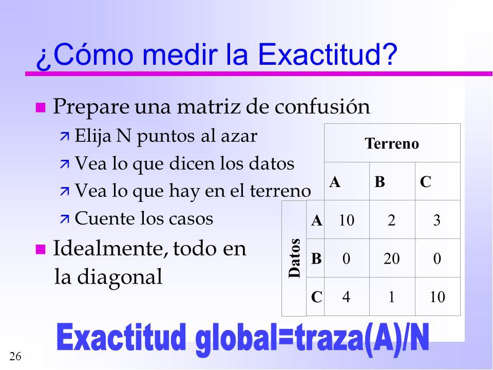 26 ¿Cómo medir la Exactitud? n Prepare una matriz de confusión ä Elija N puntos al azar ä Vea lo que dicen los datos ä Vea lo que hay en el terreno ä