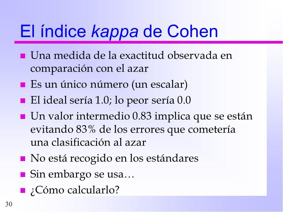 30 El índice kappa de Cohen n Una medida de la exactitud observada en comparación con el azar n Es un único número (un escalar) n El ideal sería 1.0;