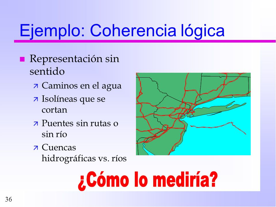 36 Ejemplo: Coherencia lógica n Representación sin sentido ä Caminos en el agua ä Isolíneas que se cortan ä Puentes sin rutas o sin río ä Cuencas hidr