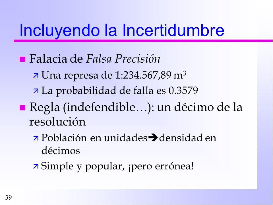 39 Incluyendo la Incertidumbre n Falacia de Falsa Precisión ä Una represa de 1:234.567,89 m 3 ä La probabilidad de falla es 0.3579 n Regla (indefendib