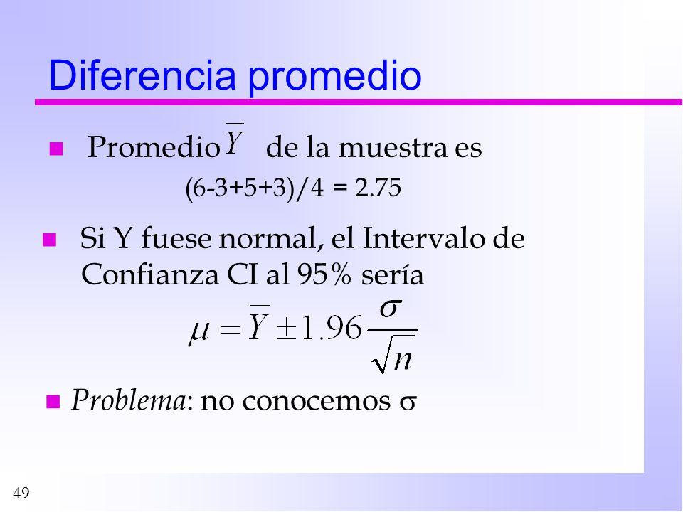 49 Diferencia promedio n Promedio de la muestra es (6-3+5+3)/4 = 2.75 n Problema : no conocemos n Si Y fuese normal, el Intervalo de Confianza CI al 9