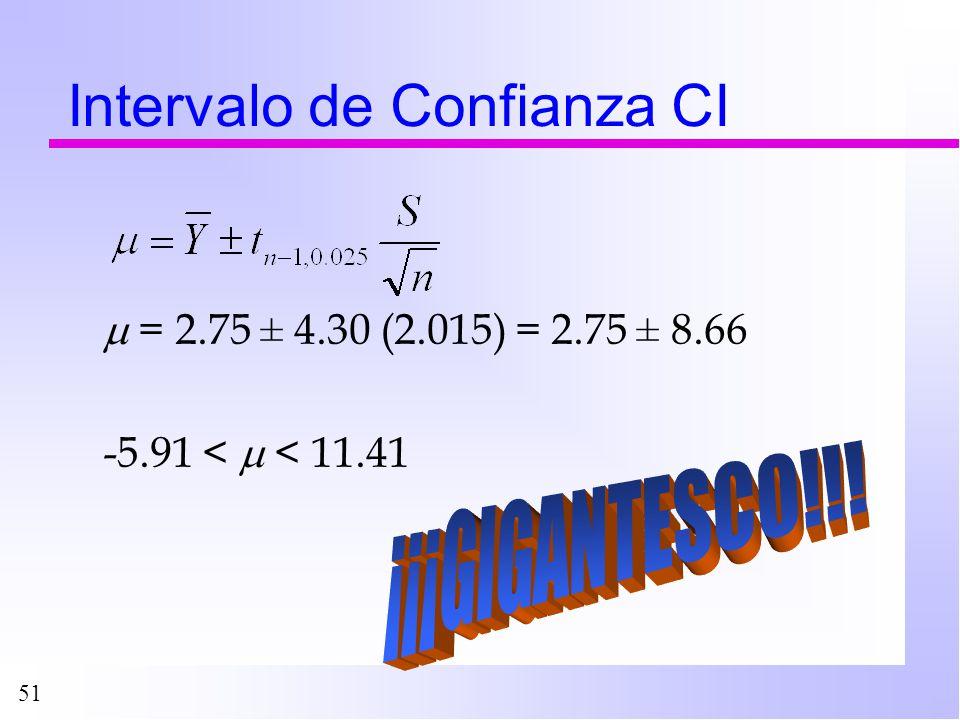 51 Intervalo de Confianza CI = 2.75 ± 4.30 (2.015) = 2.75 ± 8.66 -5.91 < < 11.41