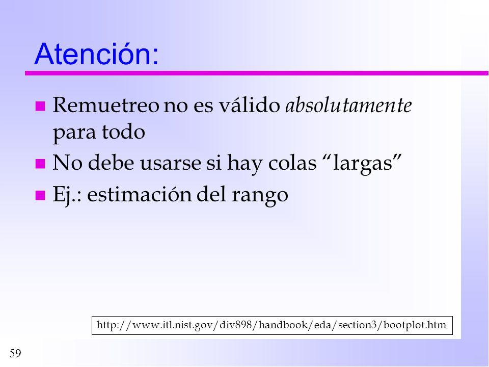 59 Atención: n Remuetreo no es válido absolutamente para todo n No debe usarse si hay colas largas n Ej.: estimación del rango http://www.itl.nist.gov