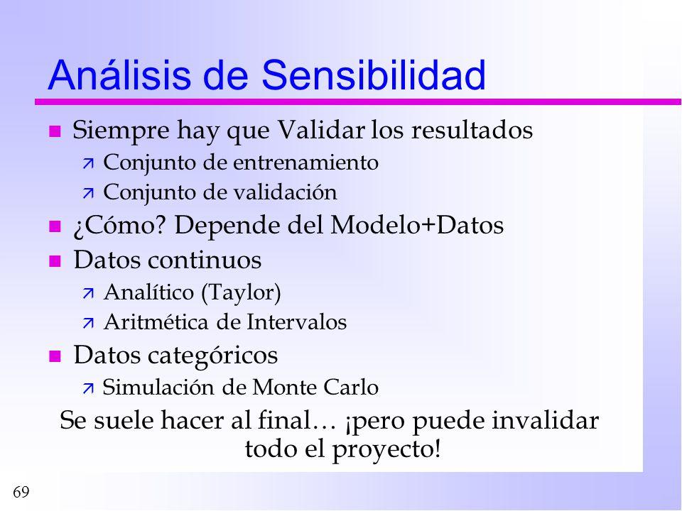 69 Análisis de Sensibilidad n Siempre hay que Validar los resultados ä Conjunto de entrenamiento ä Conjunto de validación n ¿Cómo? Depende del Modelo+