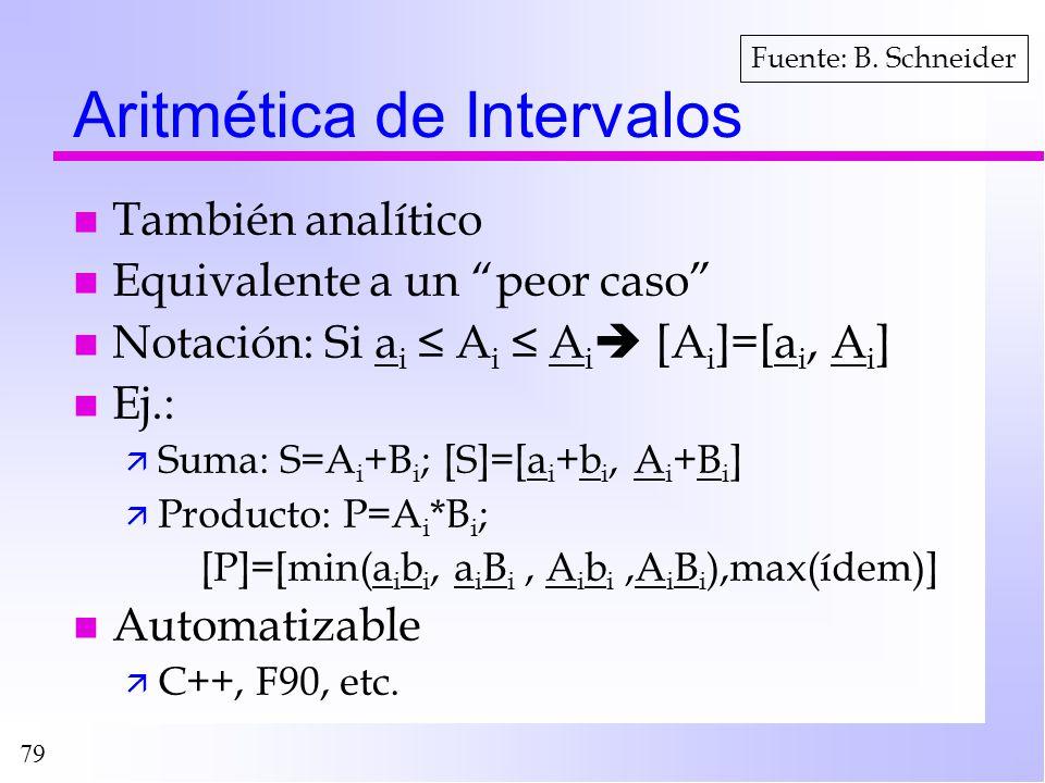 79 Aritmética de Intervalos n También analítico n Equivalente a un peor caso n Notación: Si a i A i A i [A i ]=[a i, A i ] n Ej.: ä Suma: S=A i +B i ;