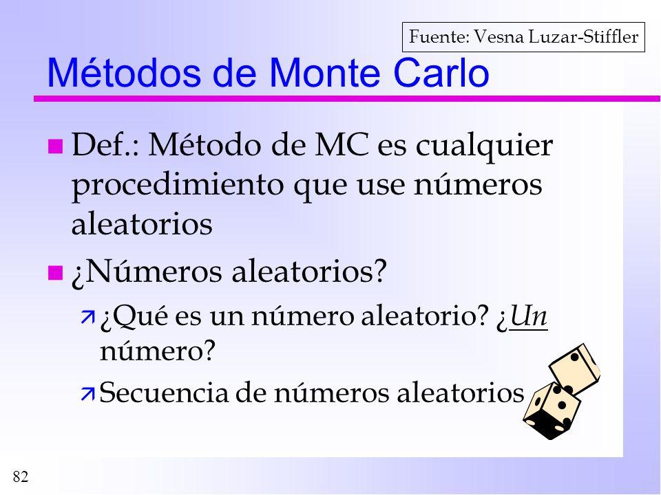 82 Métodos de Monte Carlo n Def.: Método de MC es cualquier procedimiento que use números aleatorios n ¿Números aleatorios? ä ¿Qué es un número aleato