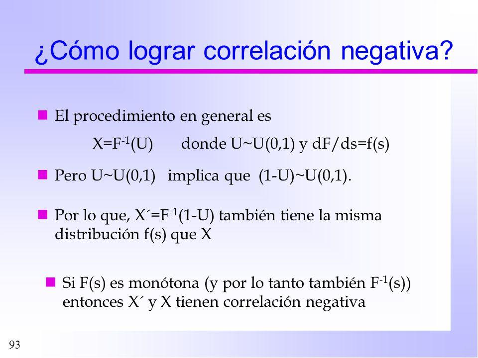 93 ¿Cómo lograr correlación negativa? Si F(s) es monótona (y por lo tanto también F -1 (s)) entonces X´ y X tienen correlación negativa El procedimien