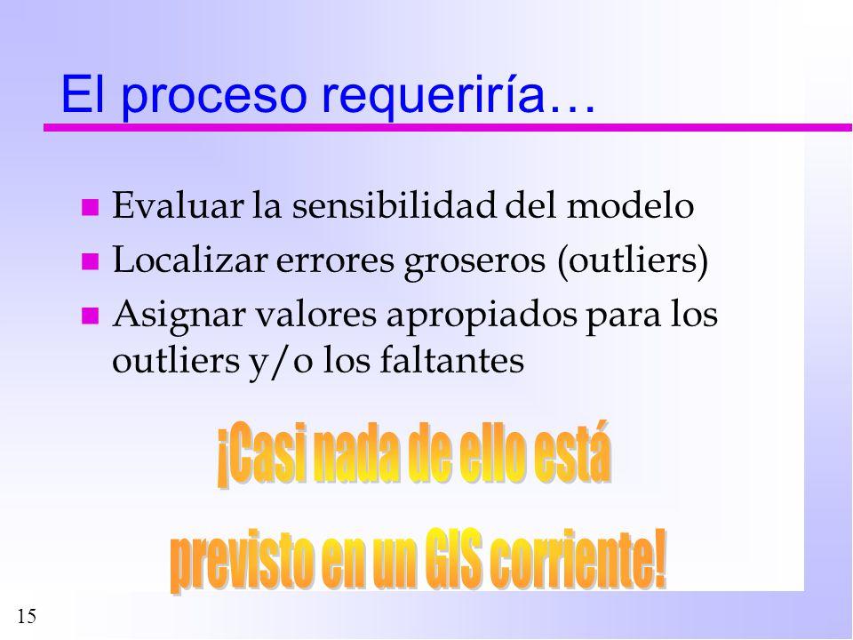 15 El proceso requeriría… n Evaluar la sensibilidad del modelo n Localizar errores groseros (outliers) n Asignar valores apropiados para los outliers