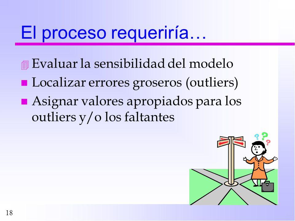 18 El proceso requeriría… 4 Evaluar la sensibilidad del modelo n Localizar errores groseros (outliers) n Asignar valores apropiados para los outliers