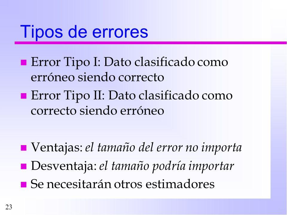 23 Tipos de errores n Error Tipo I: Dato clasificado como erróneo siendo correcto n Error Tipo II: Dato clasificado como correcto siendo erróneo n Ven