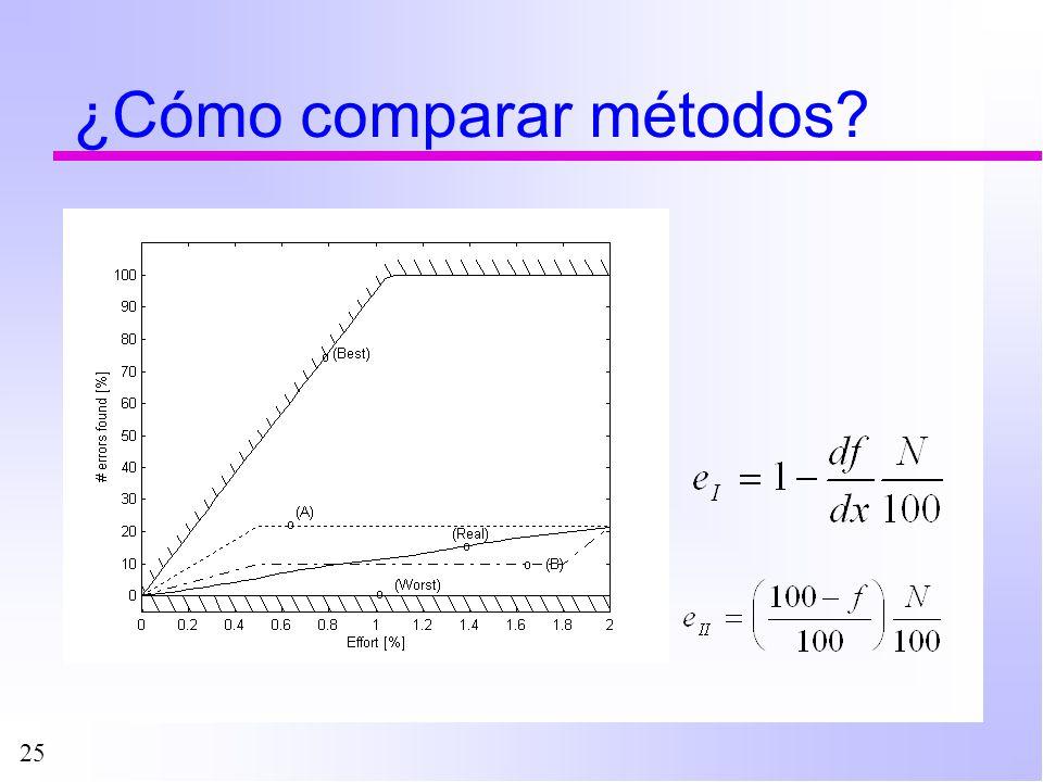25 ¿Cómo comparar métodos?