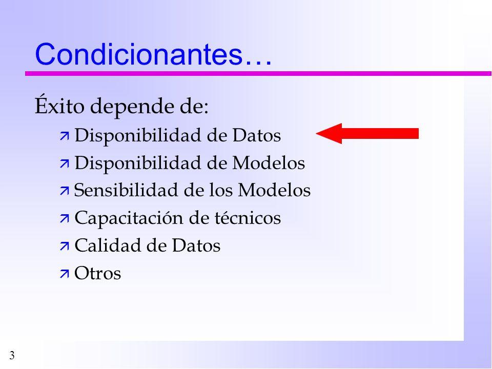 3 Condicionantes… Éxito depende de: ä Disponibilidad de Datos ä Disponibilidad de Modelos ä Sensibilidad de los Modelos ä Capacitación de técnicos ä C