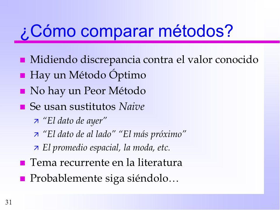 31 ¿Cómo comparar métodos? n Midiendo discrepancia contra el valor conocido n Hay un Método Óptimo n No hay un Peor Método n Se usan sustitutos Naive