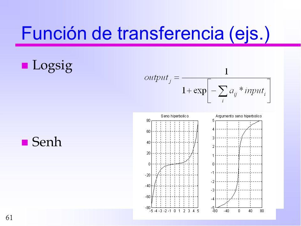 61 Función de transferencia (ejs.) n Logsig n Senh