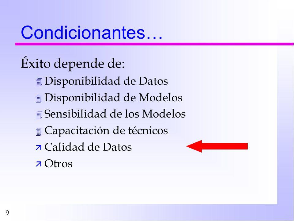 9 Condicionantes… Éxito depende de: 4 Disponibilidad de Datos 4 Disponibilidad de Modelos 4 Sensibilidad de los Modelos 4 Capacitación de técnicos ä C