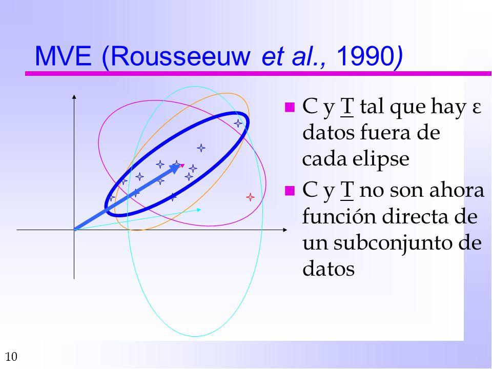10 MVE (Rousseeuw et al., 1990) n C y T tal que hay ε datos fuera de cada elipse n C y T no son ahora función directa de un subconjunto de datos