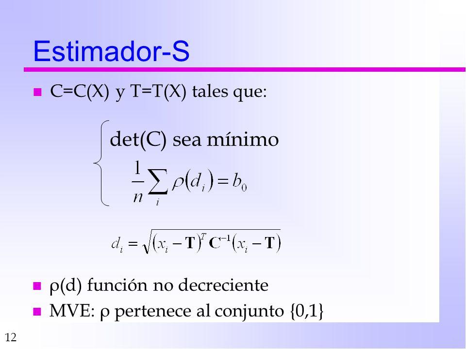 12 Estimador-S det(C) sea mínimo n ρ(d) función no decreciente n MVE: ρ pertenece al conjunto {0,1} n C=C(X) y T=T(X) tales que: