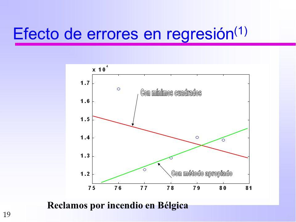 19 Efecto de errores en regresión (1) Reclamos por incendio en Bélgica