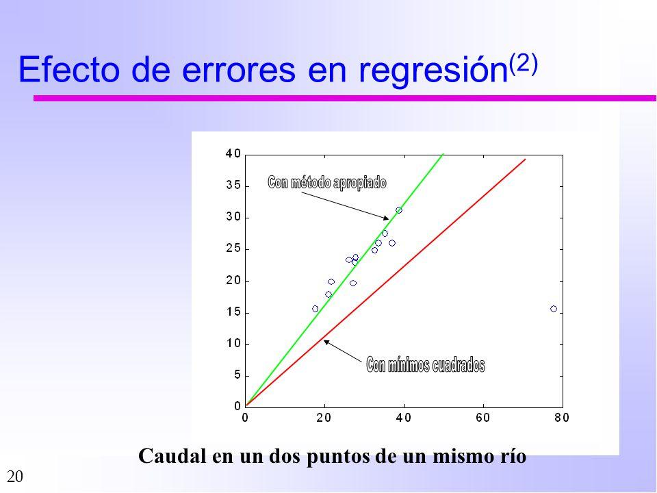 20 Efecto de errores en regresión (2) Caudal en un dos puntos de un mismo río