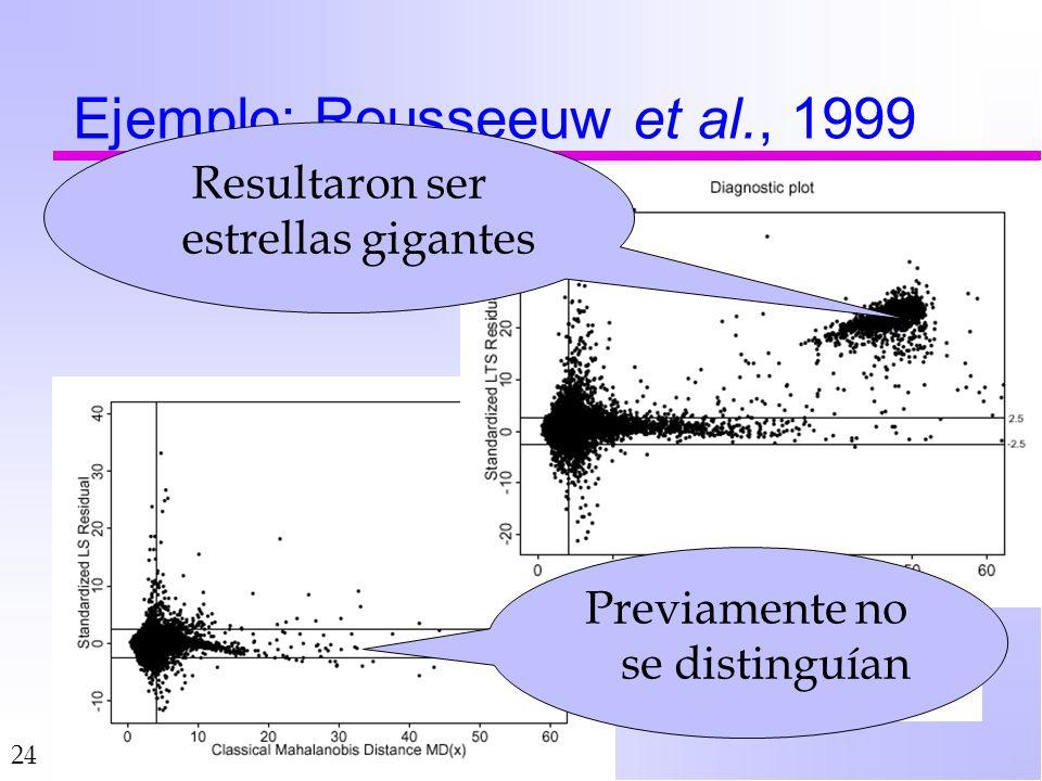 24 Ejemplo: Rousseeuw et al., 1999 Resultaron ser estrellas gigantes Previamente no se distinguían