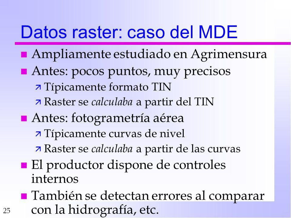 25 Datos raster: caso del MDE n Ampliamente estudiado en Agrimensura n Antes: pocos puntos, muy precisos ä Típicamente formato TIN ä Raster se calcula