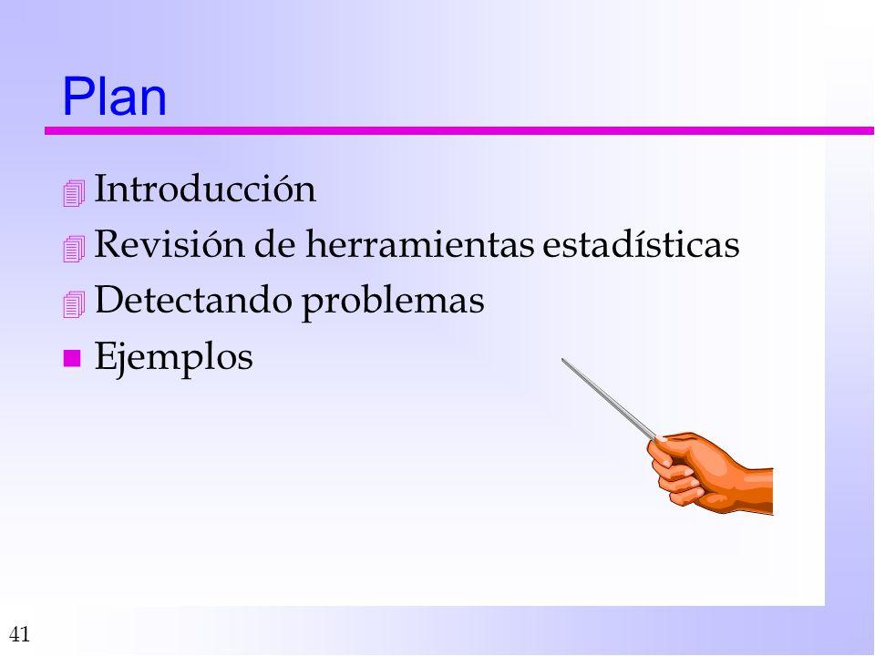 41 Plan 4 Introducción 4 Revisión de herramientas estadísticas 4 Detectando problemas n Ejemplos