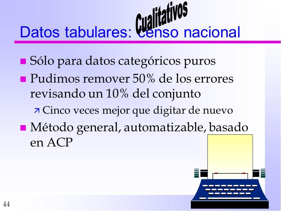 44 Datos tabulares: censo nacional n Sólo para datos categóricos puros n Pudimos remover 50% de los errores revisando un 10% del conjunto ä Cinco vece