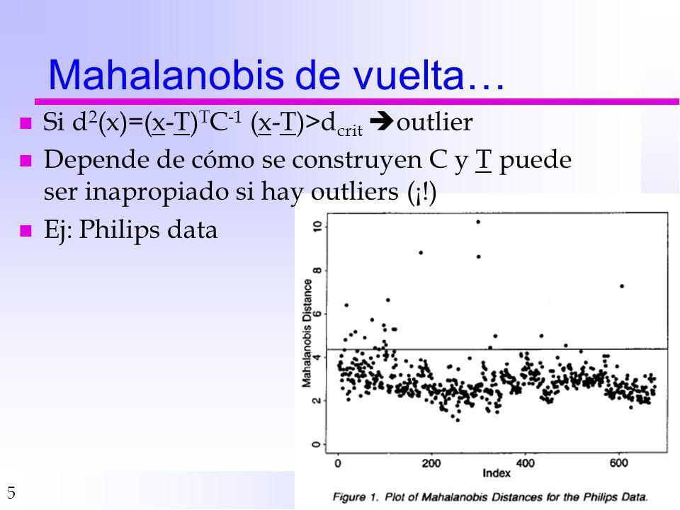 46 Datos raster: MDE (López 1997) n Buscamos algunos tipos de errores ä Salt and pepper ä Spike ä Pyramid n El método es aplicable para cualquier raster cuantitativo (imágenes, fotos, etc.) n En el artículo, 40% de los errores fueron encontrados con probabilidad > 88% n Podría ser una herramienta útil para productores y usuarios