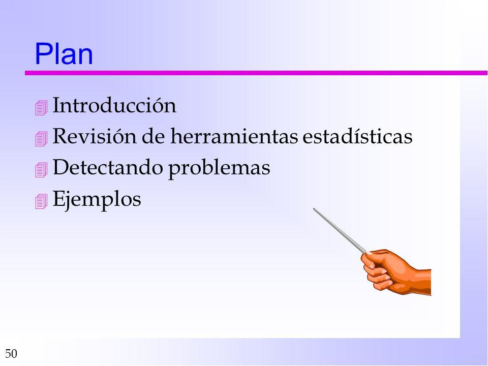50 Plan 4 Introducción 4 Revisión de herramientas estadísticas 4 Detectando problemas 4 Ejemplos