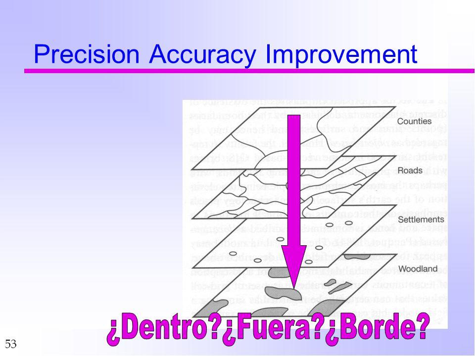 53 Precision Accuracy Improvement